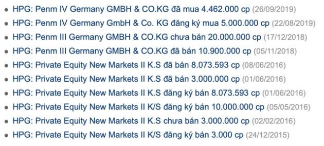 Quỹ PENM đăng ký bán toàn bộ 76,5 triệu cổ phiếu HPG, ông Trần Đình Long sẽ chi khoảng 900 tỷ mua thoả thuận 24 triệu cổ phiếu từ Phó Chủ tịch HĐQT - Ảnh 2.
