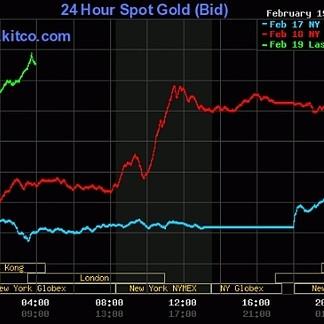 Giá vàng tiến sát đỉnh 7 năm